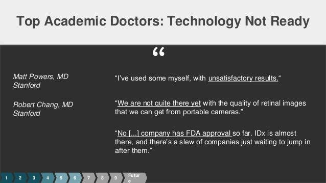Top Academic Doctors: Technology