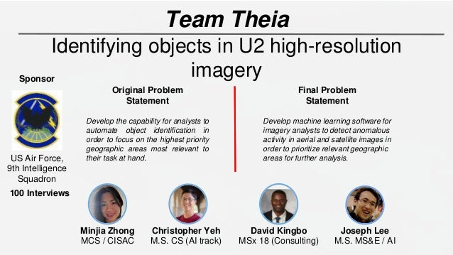 Identifying objects in U2 high-resolution imagery Team Theia Minjia Zhong MCS / CISAC Christopher Yeh M.S. CS (AI track) D...