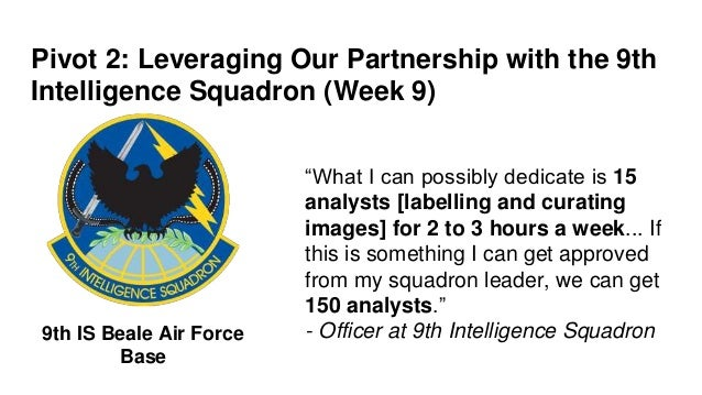 """Pivot 2: Leveraging Our Partnership with the 9th Intelligence Squadron (Week 9) """"What I can possibly dedicate is 15 analys..."""