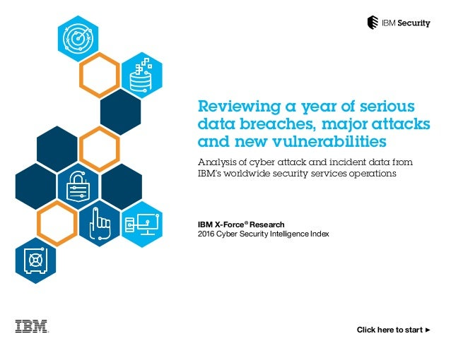 Reviewing a year of serious data breaches, major attacks and new vulnerabilities Analysis of cyber attack and incident dat...