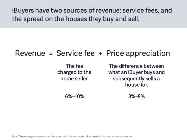 iBuyers have two sources of revenue: service fees, and the spread on the houses they buy and sell. Revenue = Service fee +...