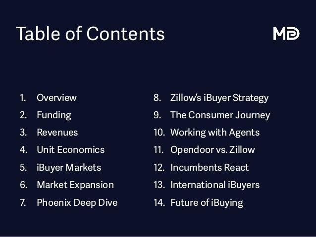 Table of Contents 1. Overview 2. Funding 3. Revenues 4. Unit Economics 5. iBuyer Markets 6. Market Expansion 7. Phoenix De...