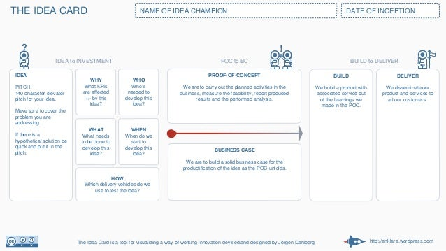 http://enklare.wordpress.com THE IDEA CARD NAME OF IDEA CHAMPION DATE OF INCEPTION The Idea Card is a tool for visualizing...