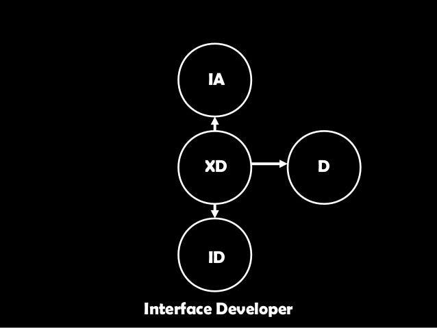 XD IA D ID Interface Developer
