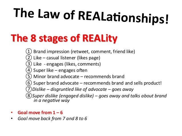 The  Law  of  REALa9onships!       The  8  stages  of  REALity       ① Brand  impression  (...