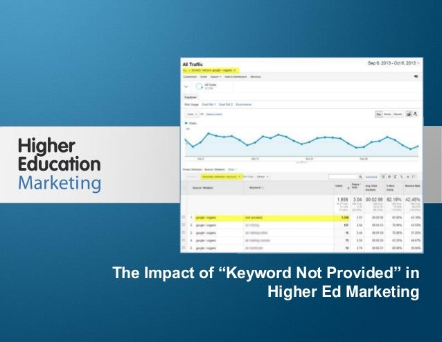 """The Impact of """"Keyword Not Provided"""" in Higher Ed Marketing Slide 1 The Impact of """"Keyword Not Provided"""" in Higher Ed Mark..."""