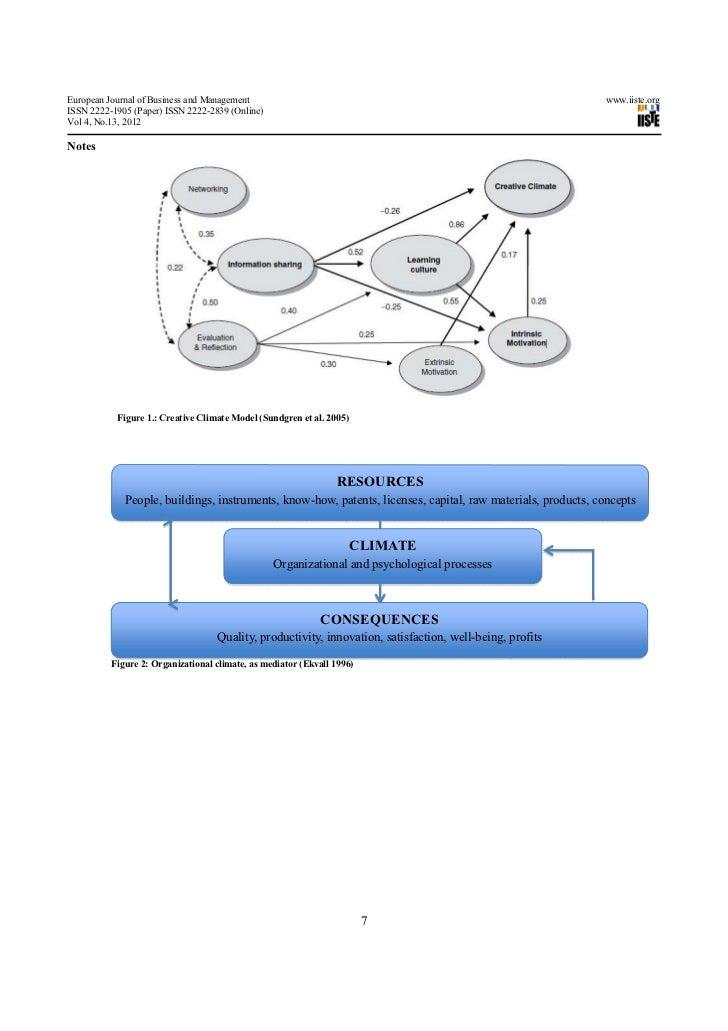organizational climate study Organizational climate and the human organizational climate among the leaders in the study of organizational climate were andrew w.