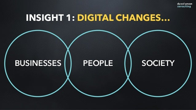 BUSINESSES PEOPLE SOCIETY INSIGHT 1: DIGITAL CHANGES…
