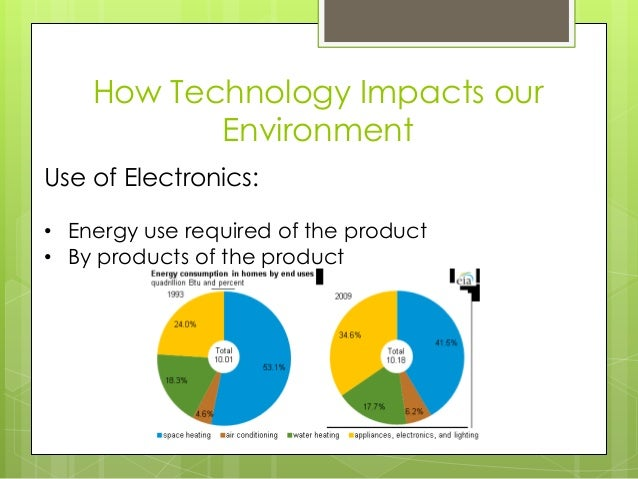 the influence of electronic gadgets in As of 2011, electronic gadgets account for 15  a commonly overlooked  negative side to electronic gadgetry is their environmental impact.