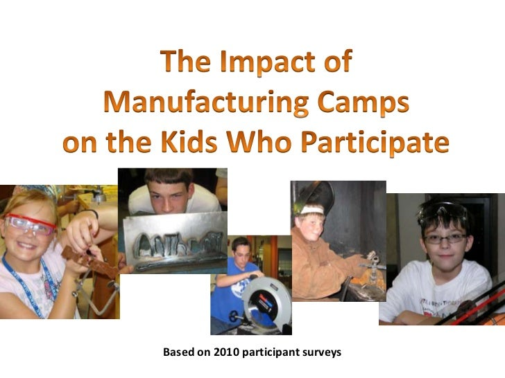 The Impact of Manufacturing Camps on the Kids Who Participate<br />Based on 2010 participant surveys<br />