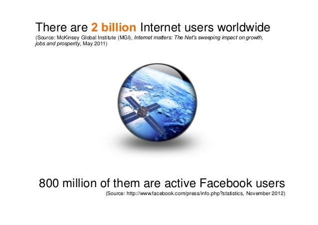 The Impact Of The Internet On Sme Businesses