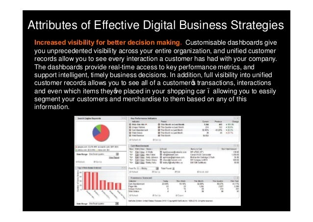 """the effects of the internet on business processes This is """"the effects of the internet and globalization on popular culture and interpersonal communication the internet's effects internet business."""