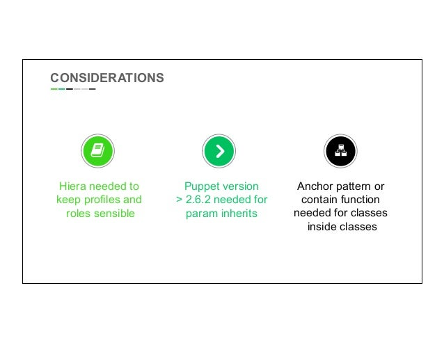 CONSIDERATIONS Anchor pattern or contain function needed for classes inside classes Hiera needed to keep profiles and role...