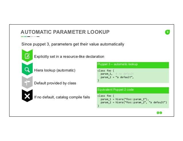 9AUTOMATIC PARAMETER LOOKUP Puppet 3 – automatic lookup class  foo  (       param_1,    #  no  default ...