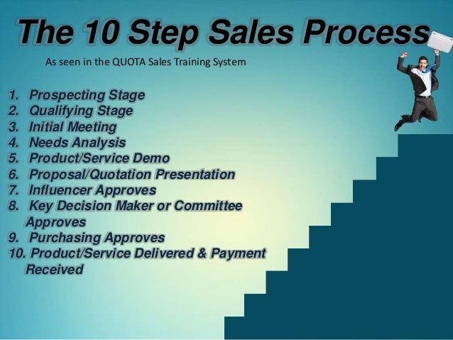 the importance of a powerful sales strategy for a startup