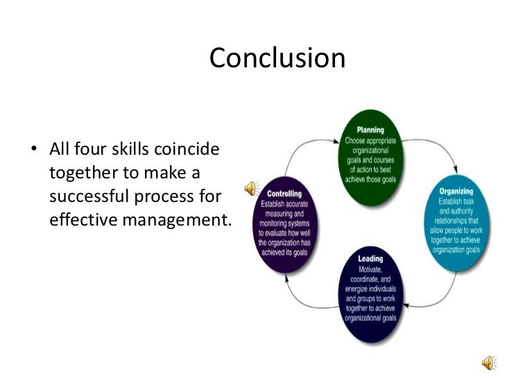 Conclusion<br />All four skills coincide together to make a successful process for effective management. <br />
