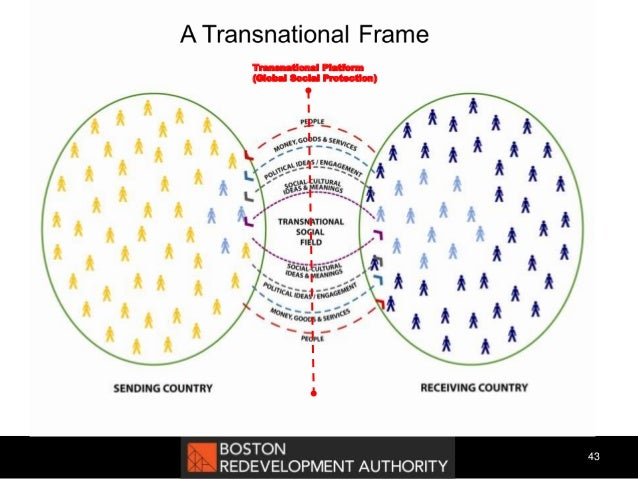 The importance of immigrants to bostons continued prosperity 43 transnational platform global social protection malvernweather Choice Image