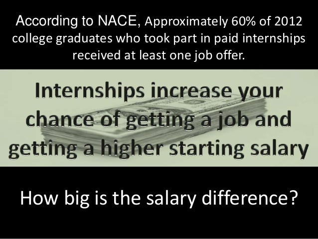 the importance of internships The importance of internships so you think because you are graduating from a top private university you will get a job without a problem, right.
