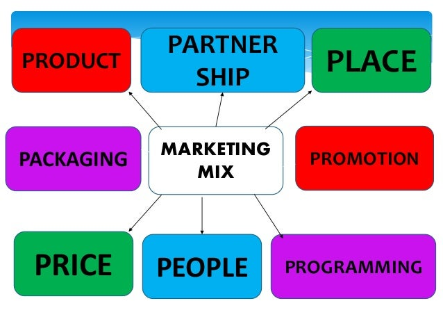 the importance of marketing strategy In an older blog, we focused on the 3 reasons why you need an integrated marketing strategy: (1) it is cross-channel, (2) it is customer focused and (3) it has checks and balances these three reasons still hold true today, and in the time since the last blog, some things have changed while others have stayed the same.