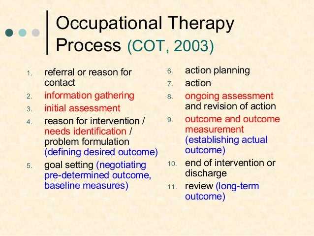 The importance ofmeasuringoutcomes occupational therapy pronofoot35fo Choice Image