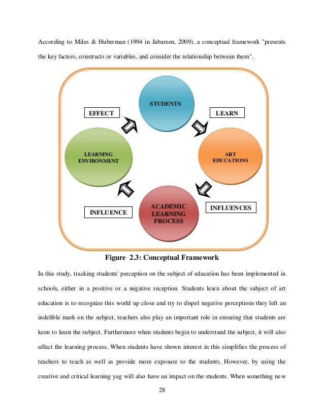 understand the relationships between teachers and Understanding the relationship between processes and relationships made it imperative that teachers understand not only how to use research.