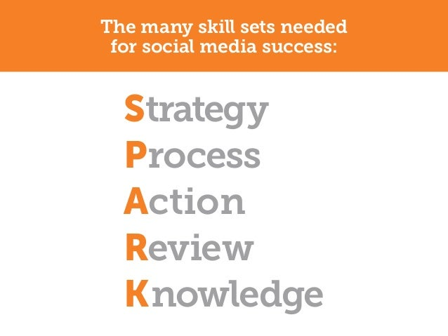 The many skill sets needed for social media success:  Strategy  Process  Action  Review  K nowledge