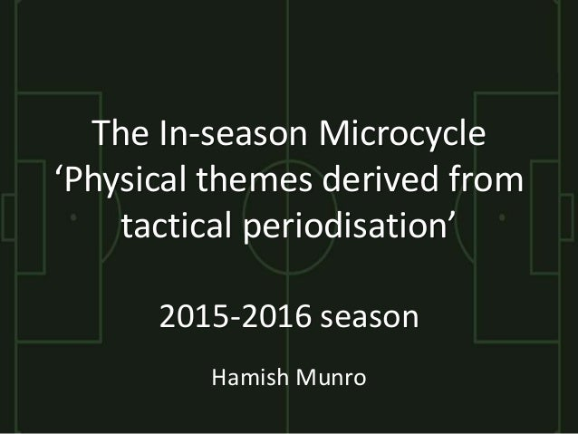 The In-season Microcycle 'Physical themes derived from tactical periodisation' 2015-2016 season Hamish Munro
