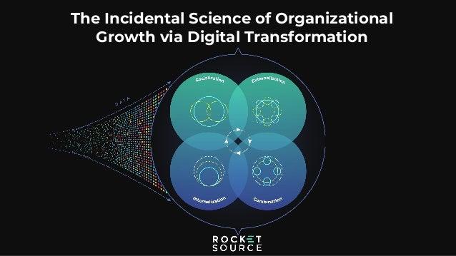 The Incidental Science of Organizational Growth via Digital Transformation