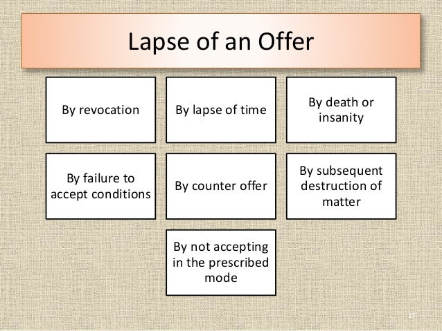 lapse of offer