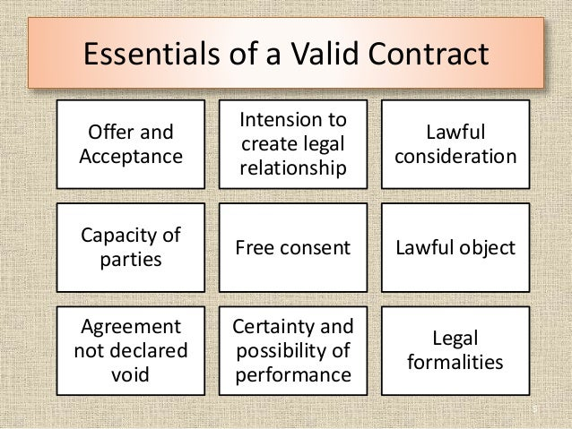 a indian contract act 1872 I refer to section 28 of the indian contract act, 1872 an agreement is void to the extent it restricts absolutely a party from enforcing his.