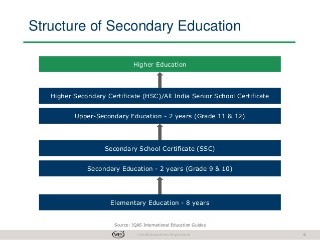 The Indian Education System and Student Mobility Trends