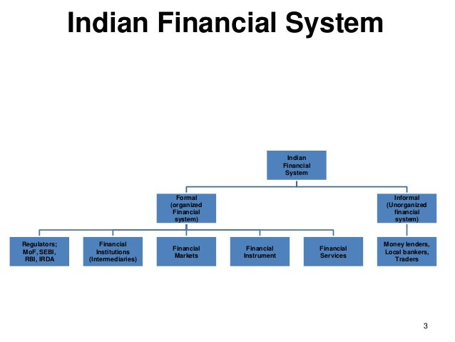 Indian Financial Sector – The way forward