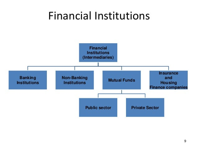 financial institute Financial institutions overview the nc office of the commissioner of banks ( nccob) is responsible for the chartering and regulation of north carolina's state .