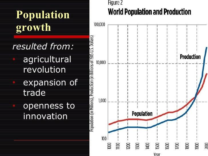industrial revolution population growth pdf