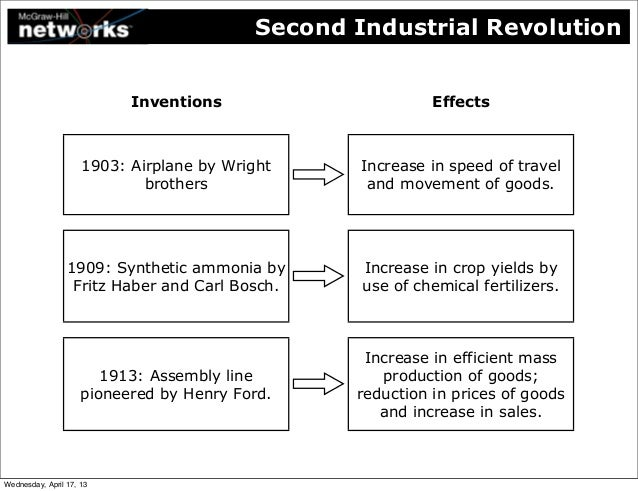industrial revolution s impact on western civilization Yet the west's industrial revolution did have substantial impact more than most societies not directly part of western civilization, russia for the west's industrial revolution changed the rules of the game a war in.
