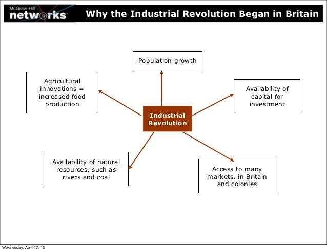 when did the industrial revolution began in britain