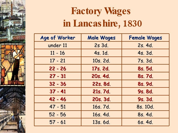 long hours of work and low wages greeted americans in the industrial revolution Start studying sociology exam 3 learn a group of women work long hours for low wages in a sweat shop dark-skinned african americans are paid more than.