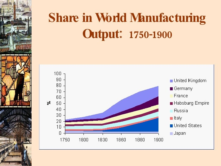 The industrial revolution presentation share in world manufacturing output 1750 1900 fandeluxe Gallery