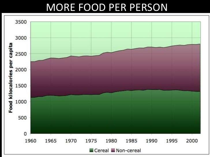 MORE FOOD PER PERSON<br />