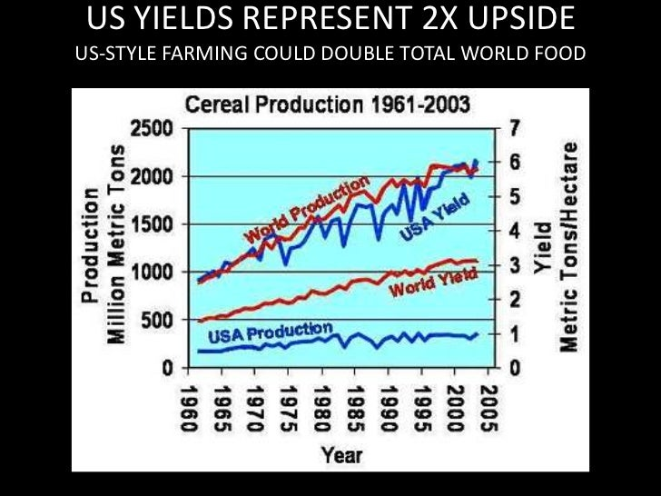 FARM PRODUCTIVITY : LARGE VARIANCE<br />