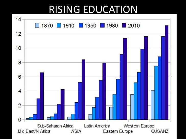 RISING EDUCATION<br />