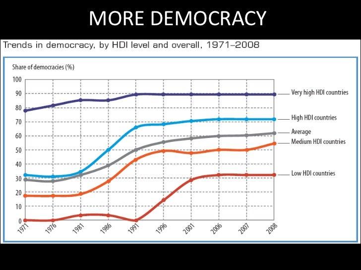 MORE DEMOCRACY<br />