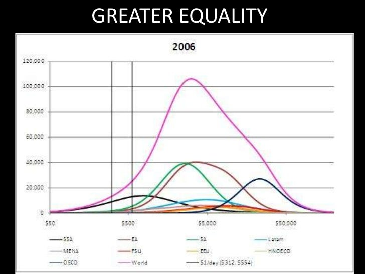 GREATER EQUALITY<br />