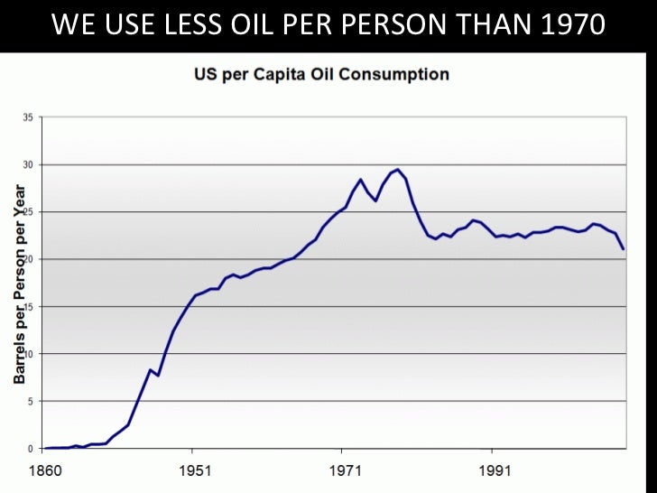 LIGHT / UNIT ENERGY: UP 500x IN 150 YEARS<br />