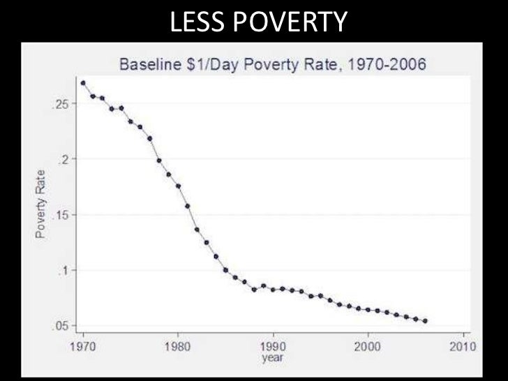 LESS POVERTY<br />