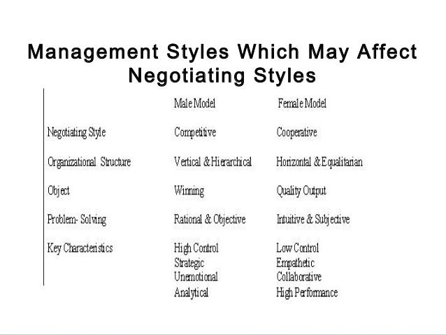 Navigating Culture in Negotiations