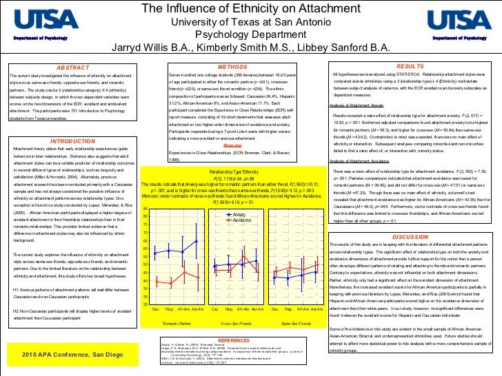 The Influence of Ethnicity on Attachment University of Texas at San Antonio Psychology Department Jarryd Willis B.A., Kimb...