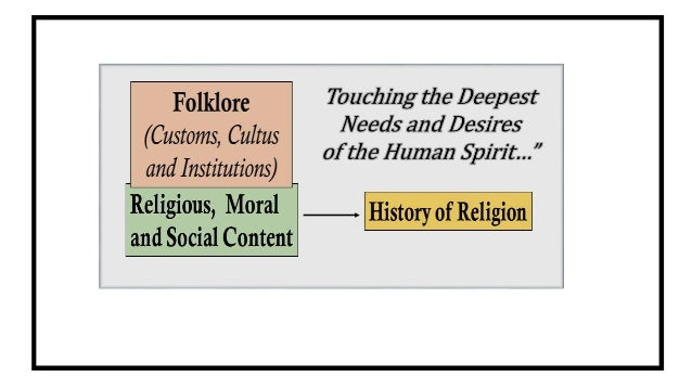 the history of influence of religion on humankind A believer's family still has influence over him or her even if  this article was produced for south african history online on 22  african traditional religion.