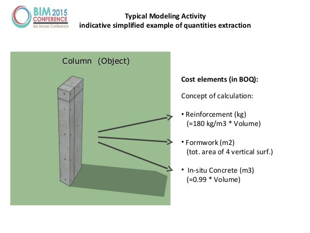 Typical Modeling Activity indicative simplified example of quantities extraction Column (Object)Column (Object) Cost eleme...