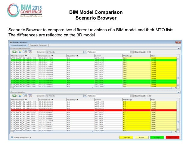 BIM Model Comparison Scenario Browser Scenario Browser to compare two different revisions of a BIM model and their MTO lis...